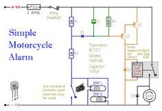 we usually depict the electrical distribution system by a graphic representation called a single