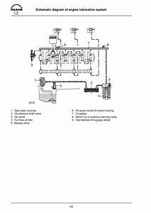 302 Engine Valve Timing Diagram