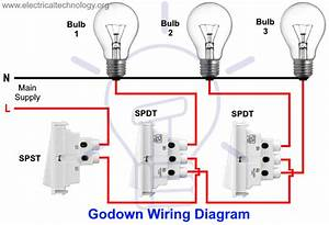 Godown Wiring Diagram
