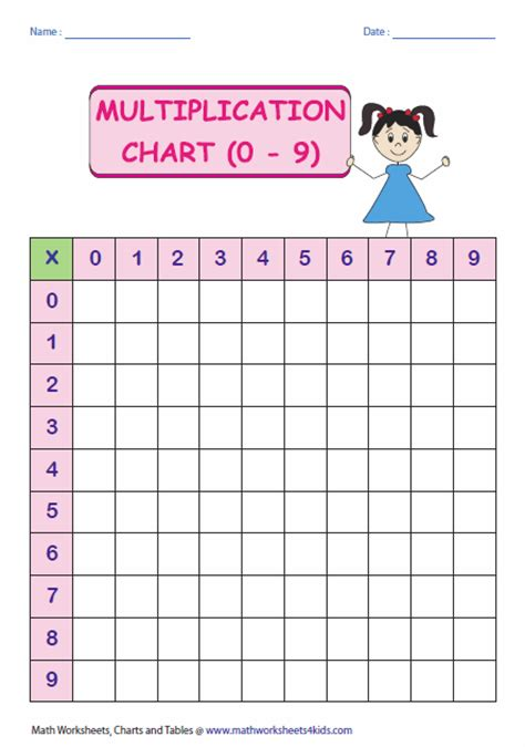 multiplication times tables 1 12 blank brokeasshome