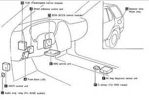 similiar 2005 nissan altima ipdm keywords nissan altima fuse box diagram in addition 2005 nissan titan ipdm