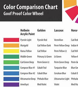 Paint Colour Mixing Chart Pdf Pin By Gretchen In Seattle On Colors Art Basics