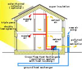 Pictures of Free Air Source Heat Pump