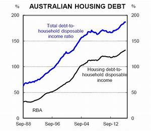 Why Australian interest rates are unlikely to return to ...