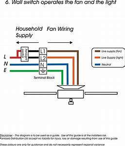 Ceiling lights design connect wiring a fan with