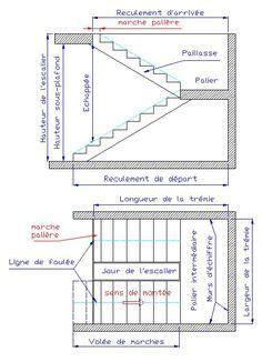 calcul escalier sur mesure calcul d un escalier en colimacon architecture palier circulaire et depart