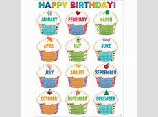 Upcycle Style Happy Birthday Chart CTP5242 Creative