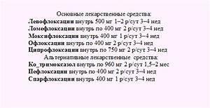 Список лекарств аденома простаты