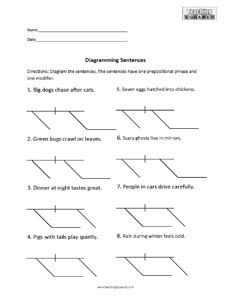 Sentence Diagramming Modifiers And Phrases  Teaching Squared