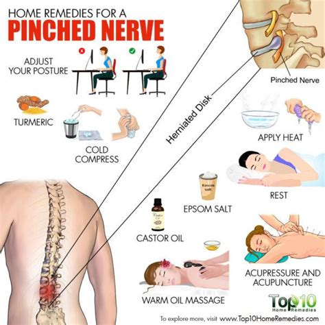 Home Remedies For A Pinched Nerve  Top 10 Home Remedies. Medical School Requirments Colleges For Cops. Project Management Software Free. Northwestern College Nursing Program. Online Hospitality Degree David Mann Attorney. Can You Get A Va Loan With Bad Credit. Open Source Virtualization Fine Dining Plano. Free Video Hosting Service Asu Online School. University Of Houston Dental School