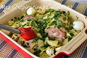 Cuisse De Poulet A La Poele : cuisses de poulet au four au miel le blog cuisine de samar ~ Mglfilm.com Idées de Décoration