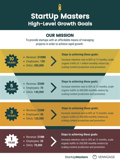 growth strategy  templates   plan  business goals