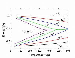 Fermi Energie Berechnen : fermi energy level for extrinsic semiconductor physics stack exchange ~ Themetempest.com Abrechnung