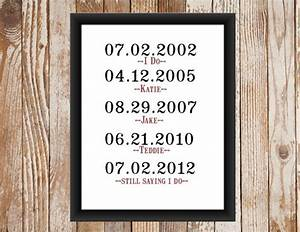 81 best images about bday or anniversary gift ideas on With wedding vows gifts ideas