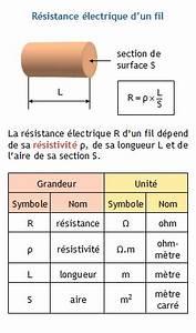Section Fil Electrique : calculer la r sistance lectrique d 39 un fil connaissant sa ~ Melissatoandfro.com Idées de Décoration