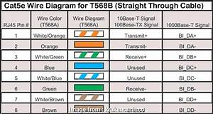 Rj45 Wiring Diagram Crossover Straight And Creative Ether
