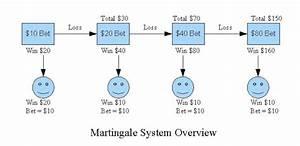 Ikano Bank Login : citibank forex kort saldo kontrol login bin r options trading danmark ~ Markanthonyermac.com Haus und Dekorationen