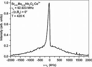 The 93 Nb Nmr Line Shape In Sbn61 Ce At T420 K For C B 0