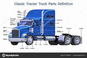 Classic Tractor Truck Parts Definition  U2014 Stock Vector