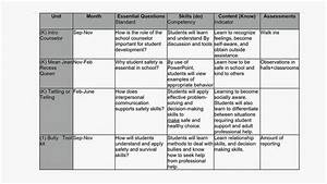 pacing calendar template for teachers - the 25 best curriculum mapping ideas on pinterest