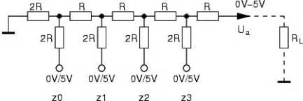 da wandler mikrocontrollernet