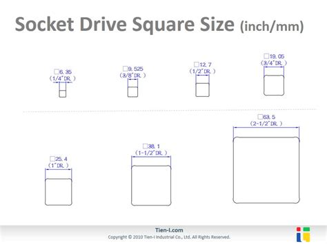 driveway size for 2 cars socket drive sizes pictures to pin on pinterest pinsdaddy