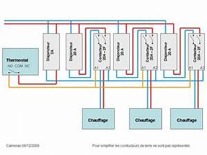 Puissance Radiateur Electrique Pour 30m2 : contacteur de puissance et chauffage lectrique ~ Melissatoandfro.com Idées de Décoration