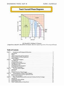 Teach Yourself Phase Diagram