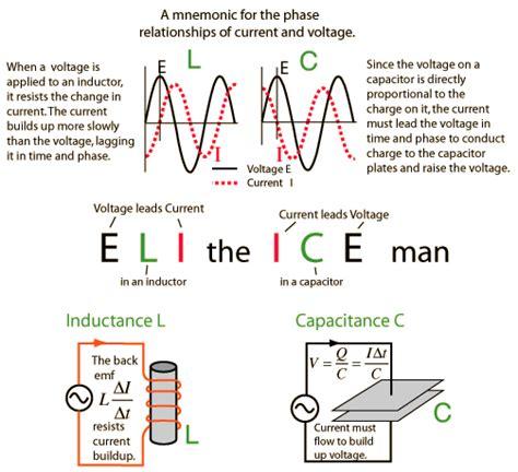 Electronics Jules Bartow Goldvein Power Automation