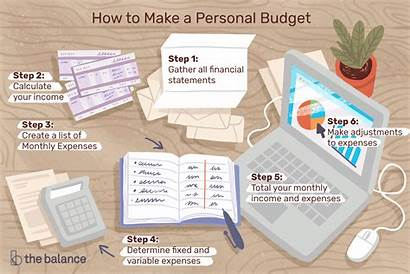 Budget Personal Steps Create Step Monthly Expenses