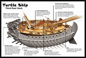 Far Future Horizons   The Great Ships Of Antiquity