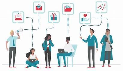 Customer Join Cross Marketing Digital Capabilities Job