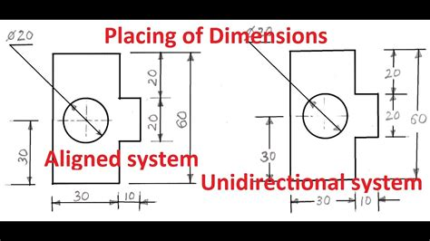 1.4-placing Of Dimension Systems In Engineering Drawing