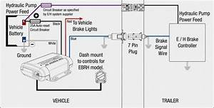 Tekonsha Brake Controller Wiring