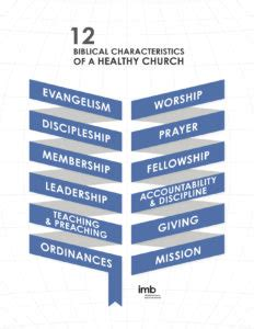 characteristics   healthy church international