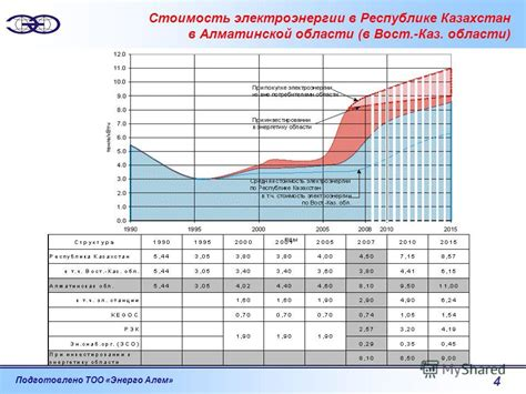 Перспективы развития топливноэнергетического комплекса России на период до 2030 года – тема научной статьи по энергетике и рациональному.