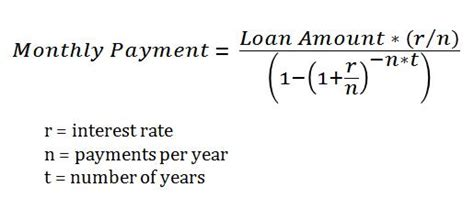 How To Compute The Monthly Amortization Of