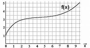 Integral Rechnung : 7822 byte ~ Themetempest.com Abrechnung