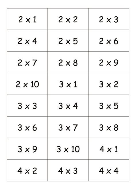 table de multiplication par 3 cartes tables de multiplication 2 3 4 5 crapouilleries
