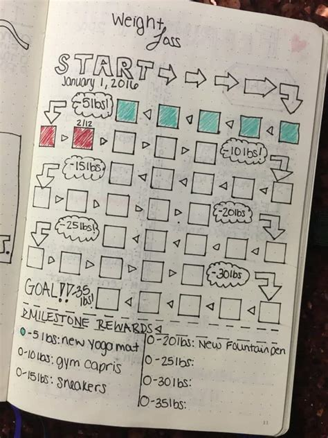 bullet journal fitness trackers finally  fit