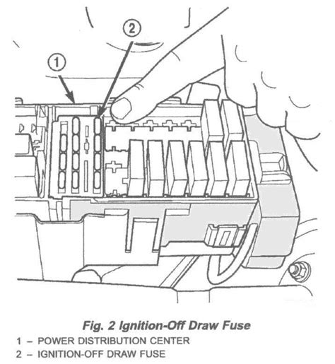 97 Jeep Grand Fuse Box by Jeep Fuse Diagram For 1992 Wiring Diagram