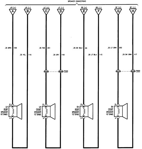 What The Wiring Diagram For Chevey Cavalier