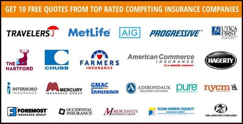 The Rise Of Auto Insurance Companies Near Me