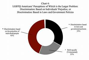 Poll finds a majority of LGBTQ Americans report violence ...