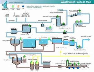 Amudu  Waste Water Treatment