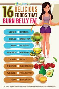 16 Delicious Foods That Burn Belly Fat And Support Weight Loss