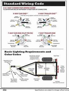 7 Pin Trailer Wiring Diagram Webtor Me Inside Wire Plug