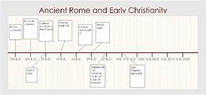 Displaying Images For Ancient Roman Empire Timeline | Foto ...