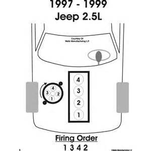 solved what is the firing order for 1997 jeep fixya