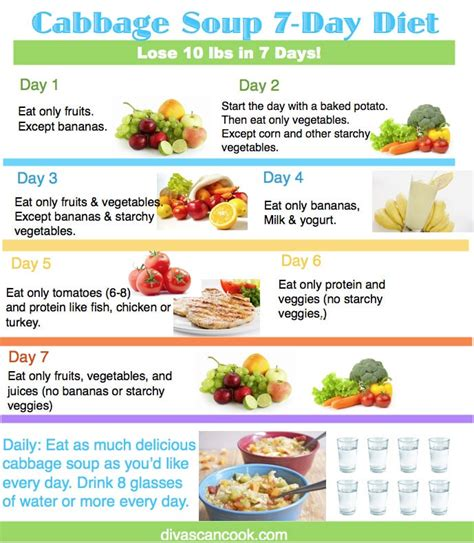 cabbage soup diet recipe  soup  day diet